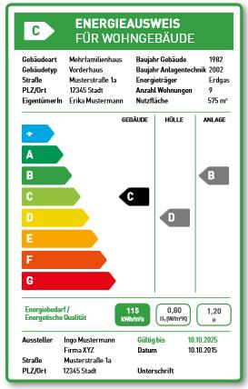 Energieausweis mit Energieeffizienzklassen