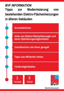 1 Infoblatt, 3 Seiten: Alles Wissenswerte zur Modernisierung bestehender Elektro-Fachheizungen. © BVF